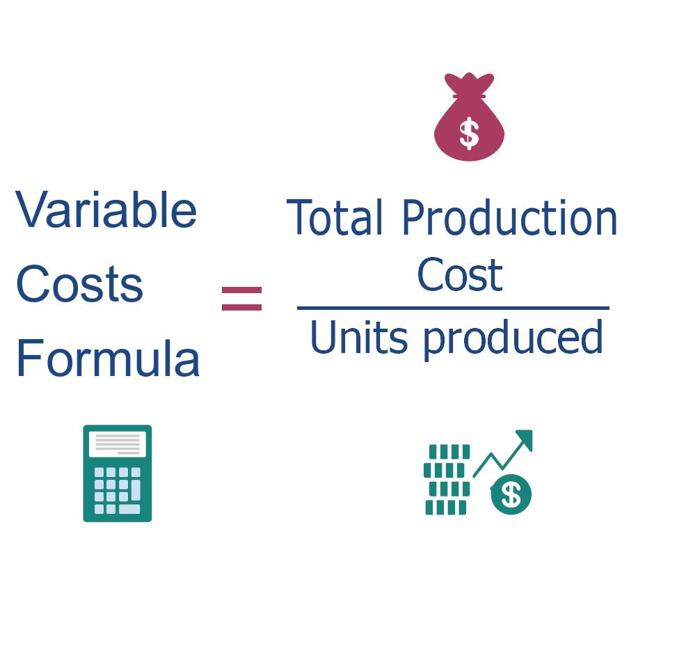 Variable costs formula